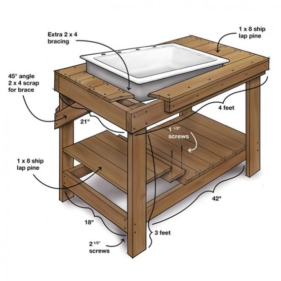 A Potting Table with a Twist - Project Plan - FineGardening